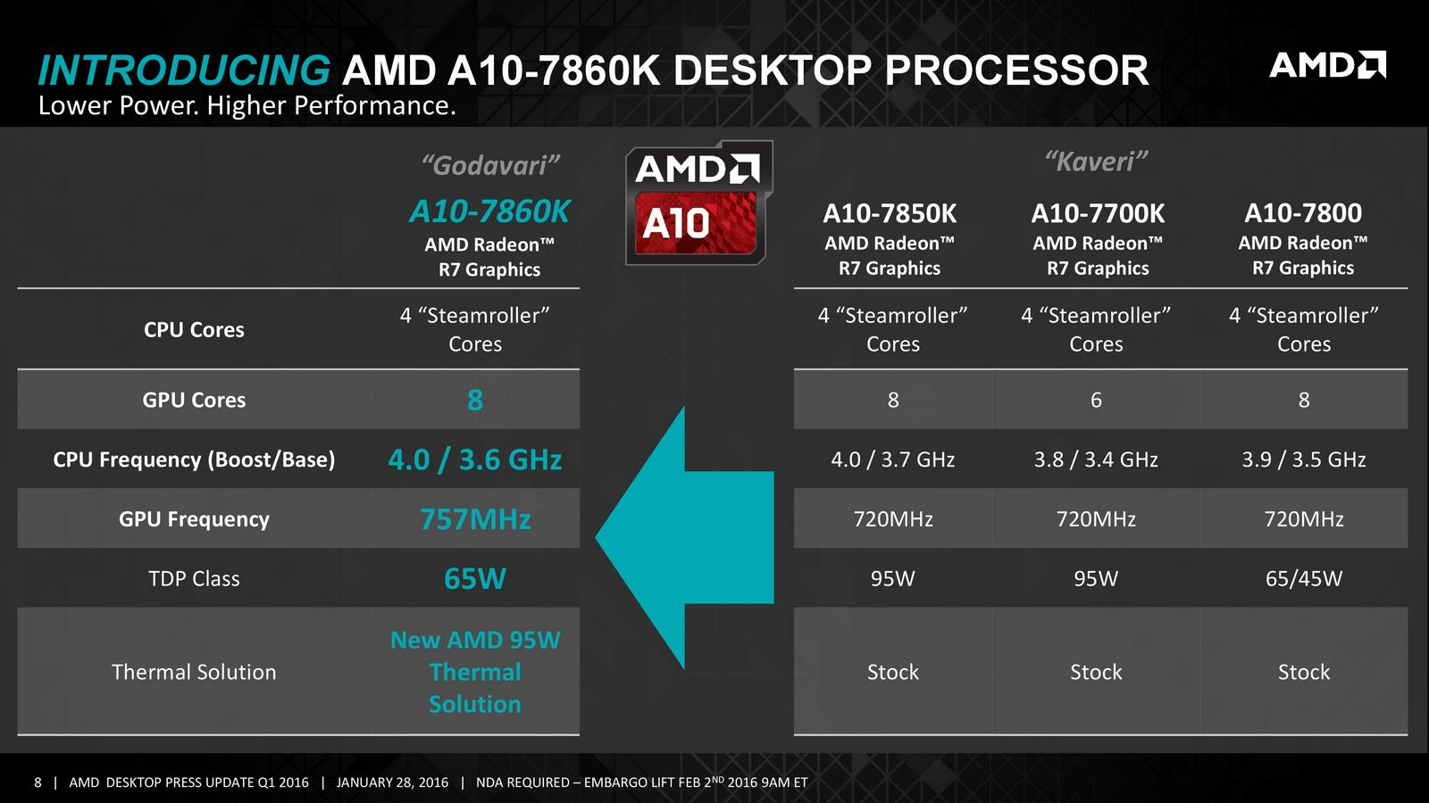 AMD Feb2 Desktop Processor Update - PRESS DECK - legally approved_v2-page-008