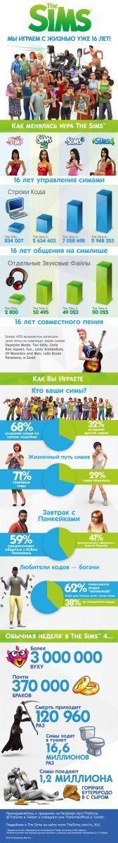 TS4_16th_Anniversary_infographic_RU_r4