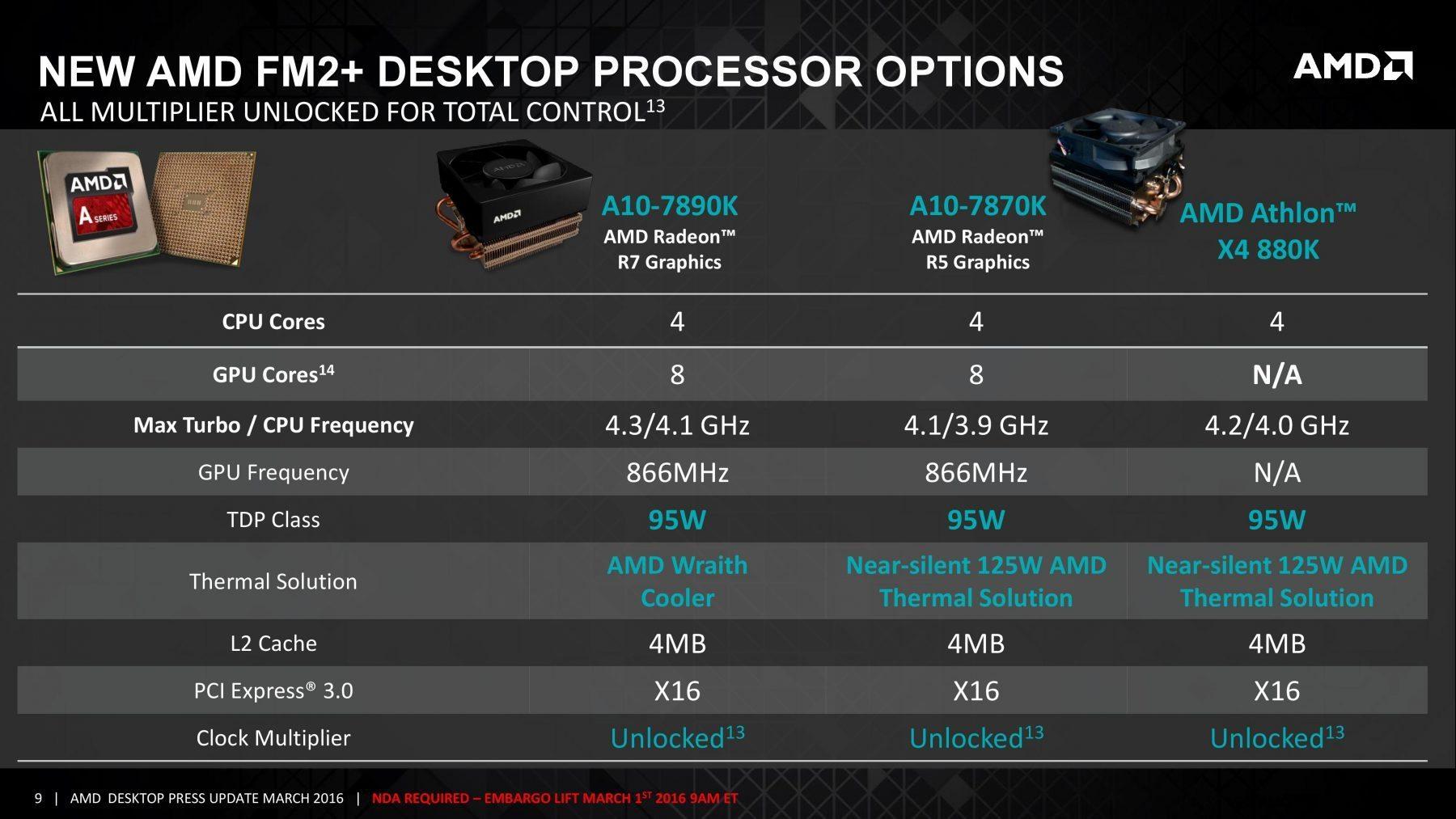 AMD Mar1 Desktop Processor Update - PRESS DECK - Legally Approved-page-009