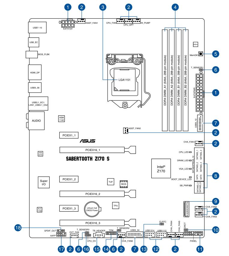 ASUS Sabertooth Z170 S
