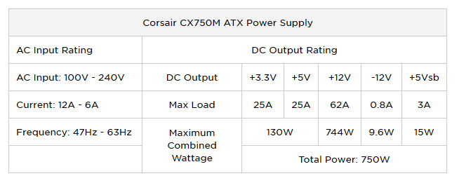 Corsair CX750M rating