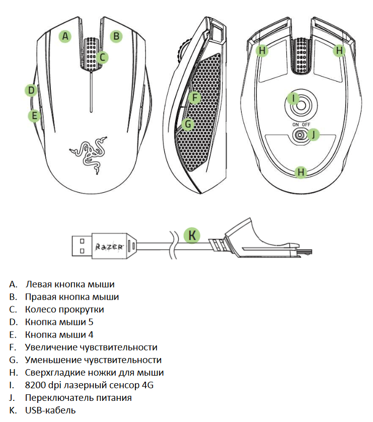 схема кнопок Razer Orochi 2016