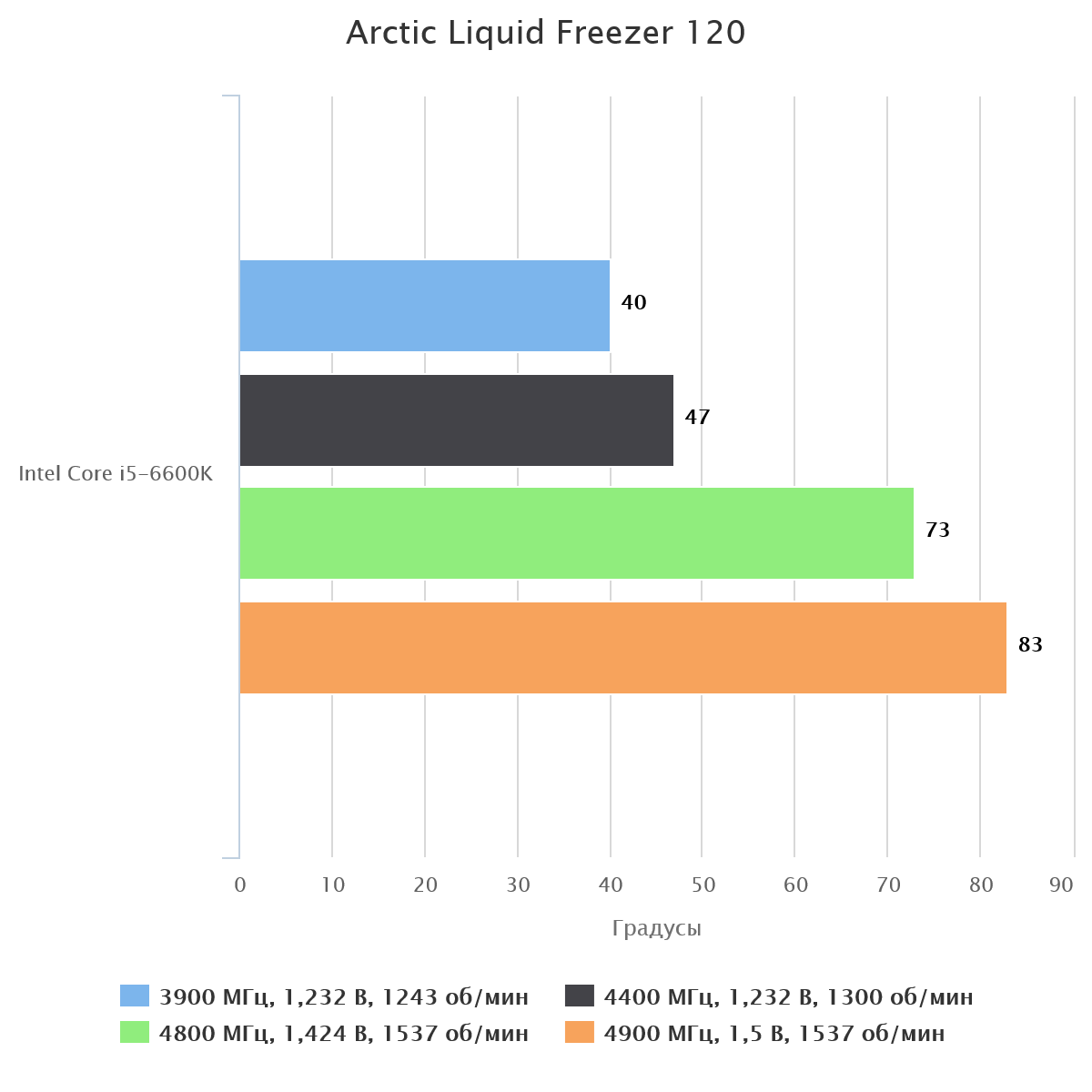 arctic-liquid-freezer-120-55255-1
