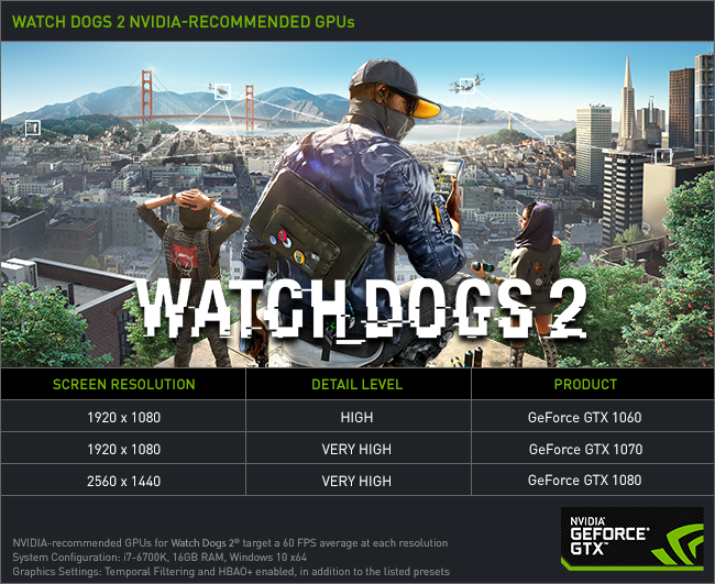 watch-dogs-2-nvidia-geforce-gtx-recommended-graphics-cards
