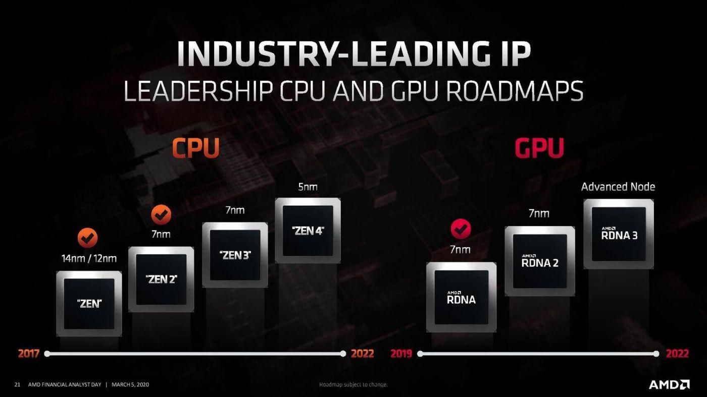 Архитектура AMD Zen 4 окажется значительно шустрее, чем Zen 3