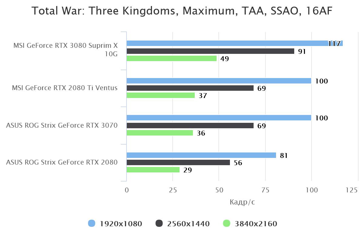 total-war-three-kingdom