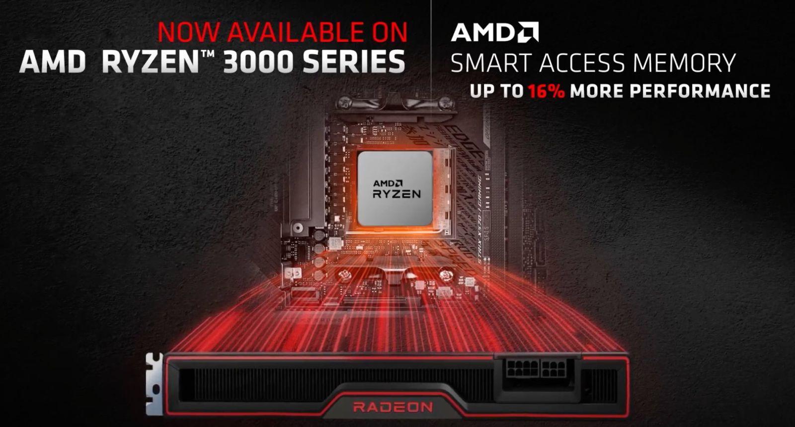 Технология Smart Access Memory (Resizable Bar) добралась до ЦП Ryzen 3000