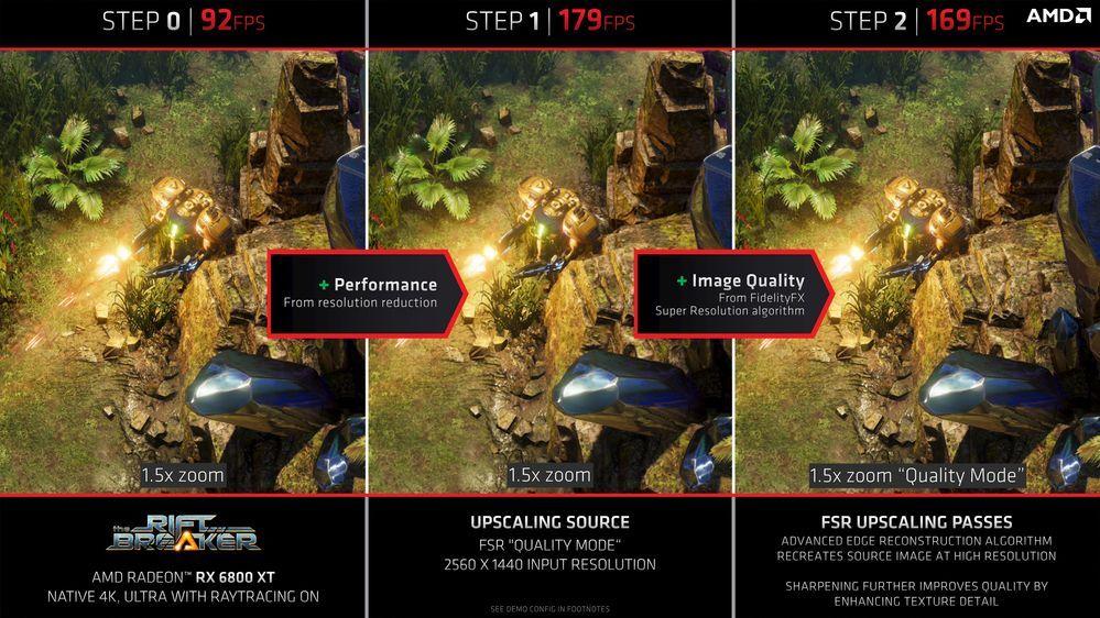 Состоялся релиз технологии AMD FidelityFX Super Resolution