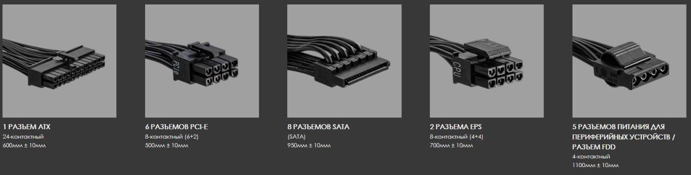 разъемы блока MSI MPG A850GF