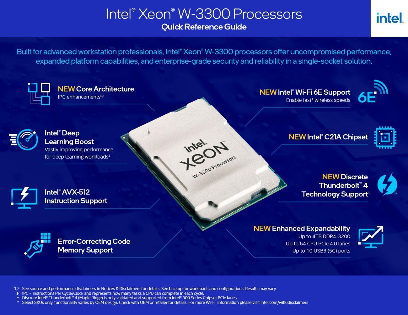 xeon W-3300