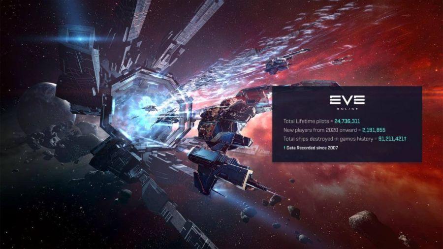 MMO EVE Online появилась в Epic Games Store