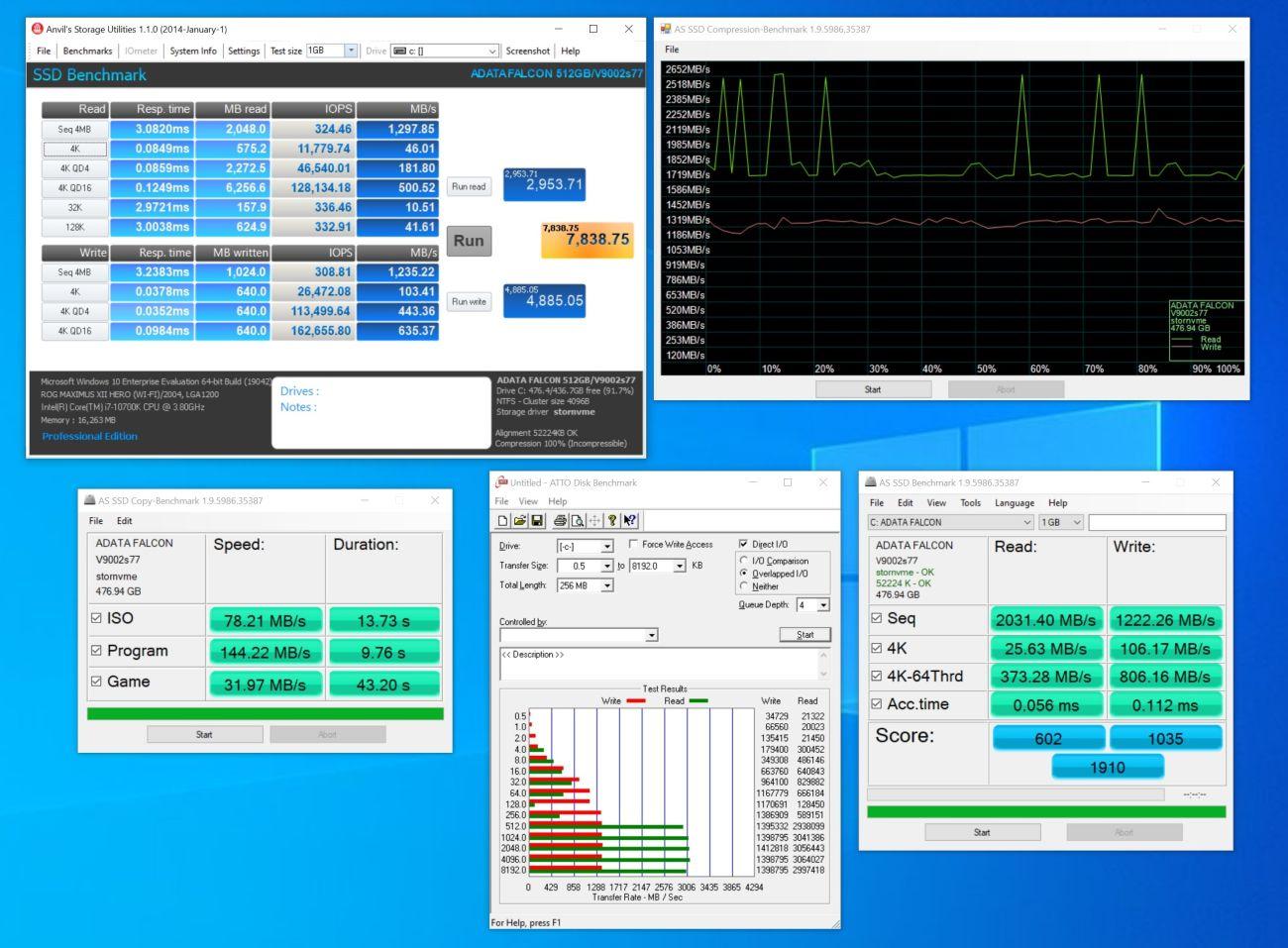 результаты ADATA Falcon 512 Гбайт