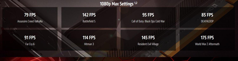 AMD Radeon RX 6600 в играх